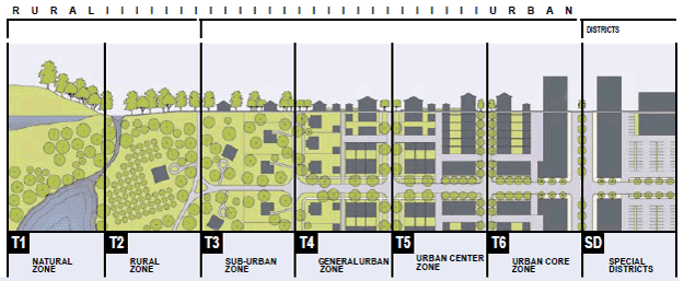 Landscape+Urbanism More on the Urbanism Wars