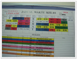 1 Inovatif Timetable