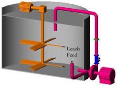 Tangki Agitasi - Agitator Tank Untuk Leaching Sianida