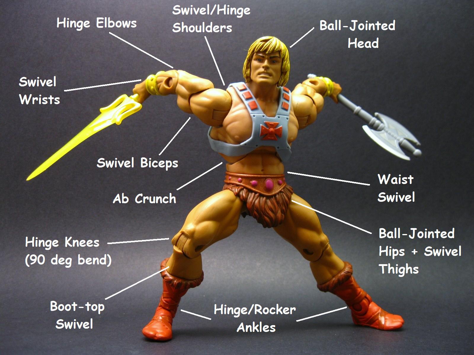 Heman Figures Craft