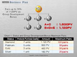 Income Plan - 3/4