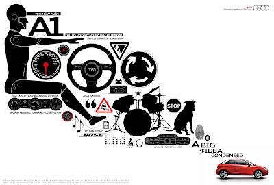 Publicité Audi A1 : un concentre de technologie