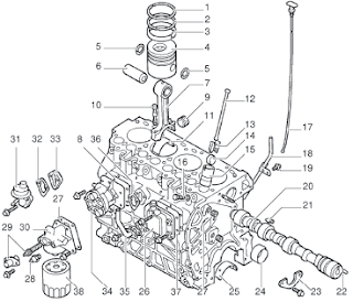 Land Rover Defender 300tdi Engine