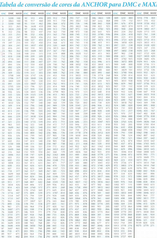 [Tabela+de+Conversão.jpg]