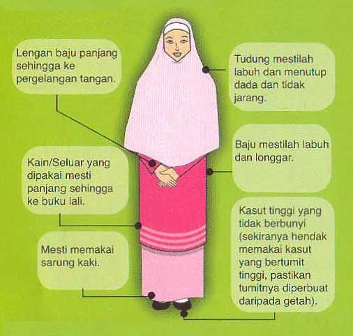 Aurat seorang wanita muslimah