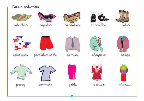 La ropa de vestir en inglés - Imagui