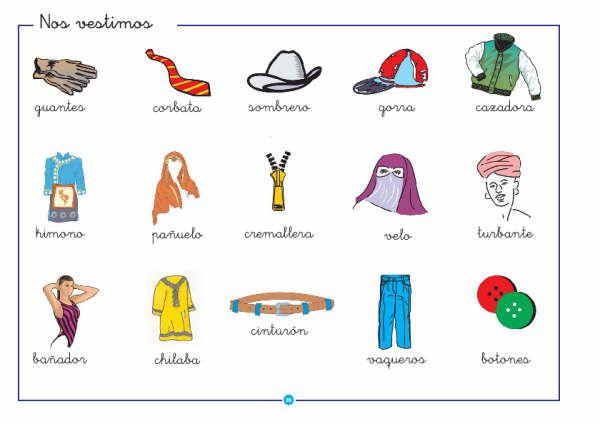 Imagenes prendas de vestir en español e inglés - Imagui