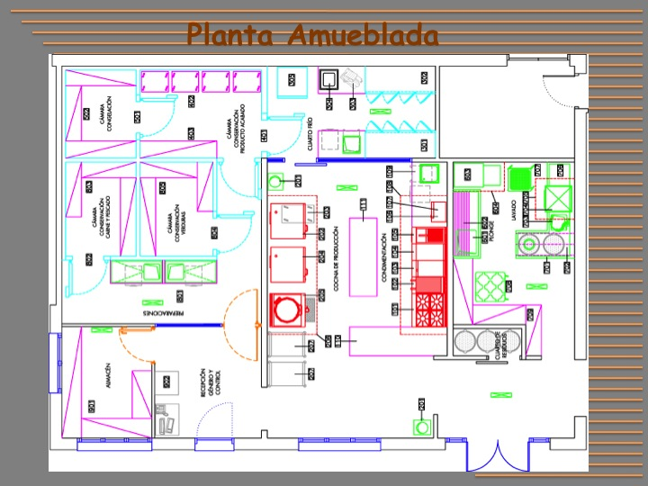 Pin Diseo Restaurantes Plano Cocina Industrial Pictures On