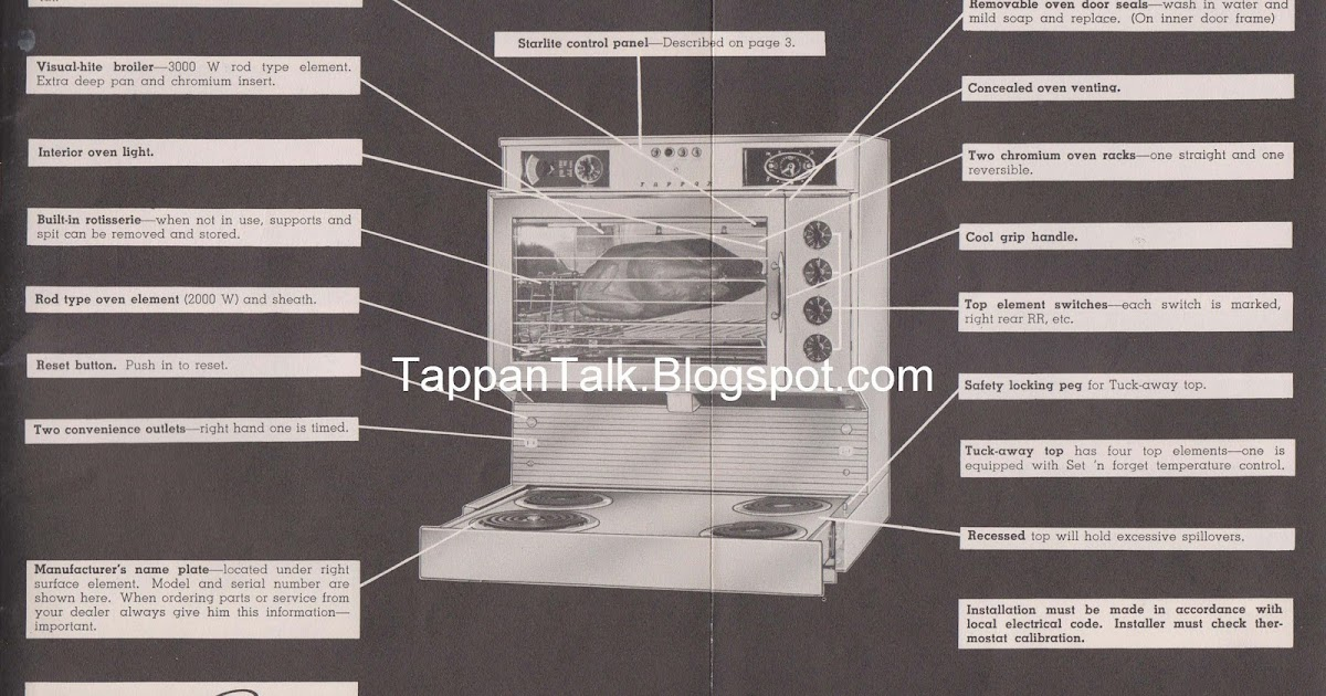 old tappan 400 stove oven wiring diagram enthusiast wiring diagrams u2022 rh rasalibre co Kenmore Appliance Wiring Diagrams GE Appliances Schematic Diagram