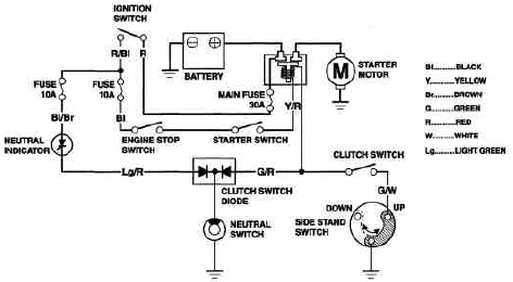 simple start stop wiring diagram electric motor switch wiring diagram the wiring diagram motor wiring diagram nodasystech wiring diagram