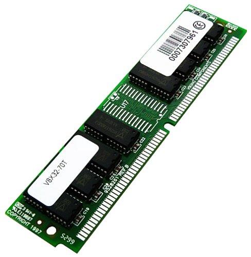 Aumentando a memória RAM