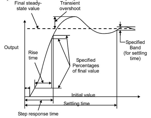 Instrumentation Basics  Measurement Terminology