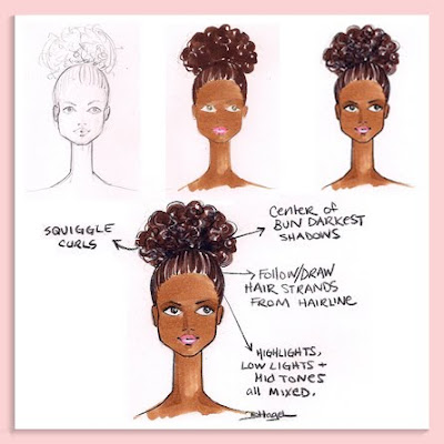 How to Highlight Hair Drawing Drawings of Different Hair