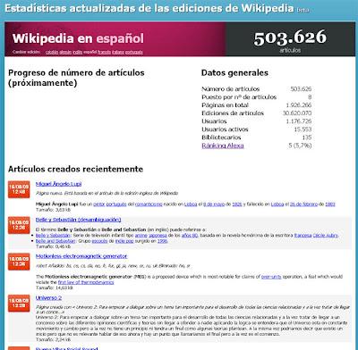 Estadísticas actuales de Wikipedia