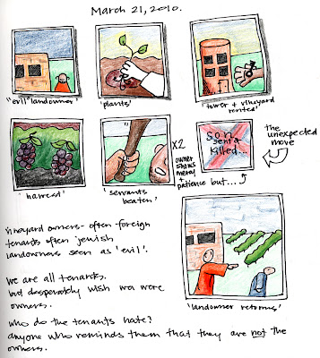 A doodle by Daniela Byers about the parable of the vineyard and tenants