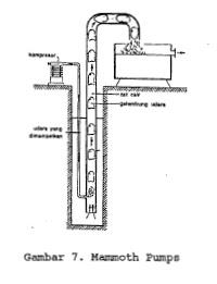 Hidraulic pumps