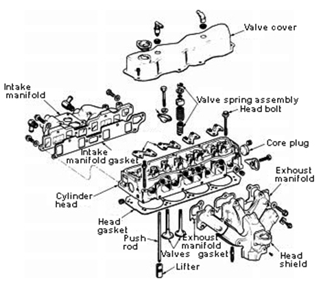 Diagram Of Snow Blower moreover OMM133763 F712 in addition John Deere 185 Deck Diagrams additionally T5753095 Need wiring diagram lt155 john deere also 143122e010. on sx75 wiring diagram