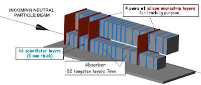 external image LHCf_lhc.jpg