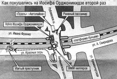 Iosif_Ordzhonikidze