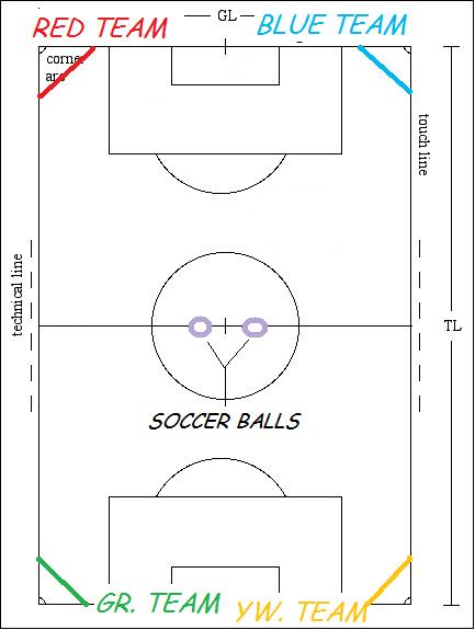 High School Soccer Field Dimensions Diagram