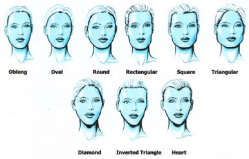 Heart shaped faces have broad forehead and narrow chins.