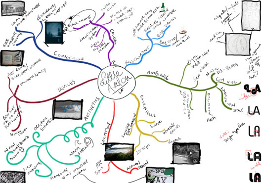 Mind Mapping in Graphic Design