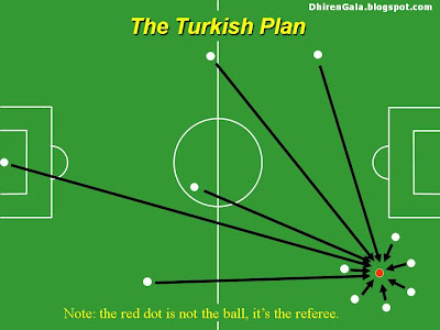 Turkish Plan for World Cup Football 2010