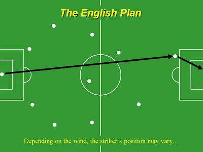 English Plan for World Cup Football 2010