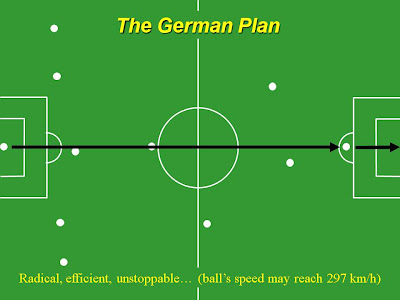 German Plan for World Cup Football 2010