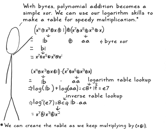 aes act 4 scene 12 byte operations