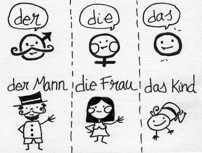 Dibujos de los géneros en alemán