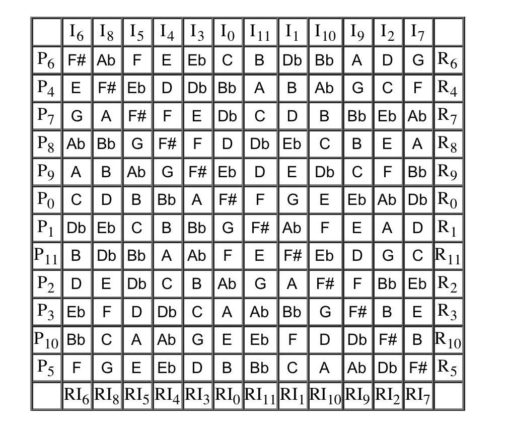 Sonata allegro form example