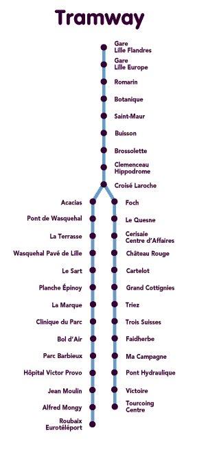Les stations du Mongy en 2009