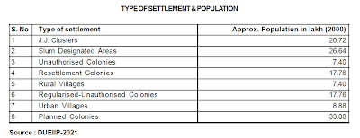 Slum+population+classification.jpg