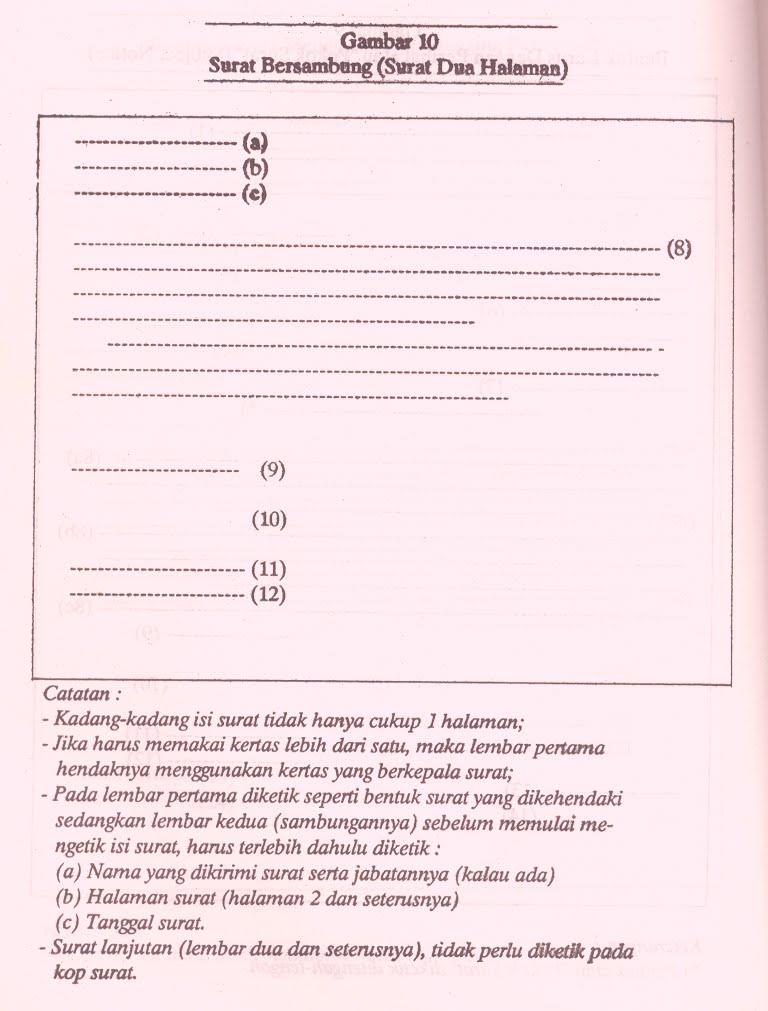 Macam macam dan contoh jenis surat ade yanto surat bersambung surat dua halaman merupakan bagian surat dimana surat tersebut merupakan sambungan dari halaman sebelumnya surat ini biasanya di buat thecheapjerseys Image collections