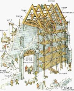 La construcción de una iglesia románica