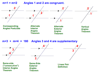 Exterior angle theorem west side geometry for Geometry exterior angle theorem