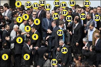 Recep Teyyip Erdoğan