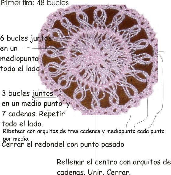 Anna Y Su Mundo I Camino De Mesa Tejido A Crochet #  2016 Car Release