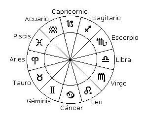 Cu ntos y cu les son los signos del zod aco respuestas - Signos del zodiaco en orden ...