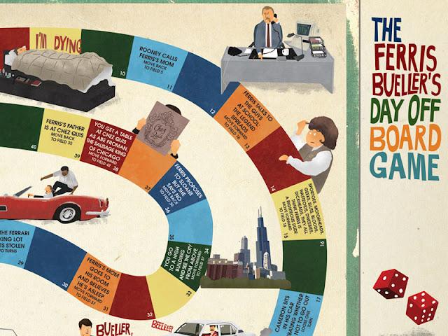 Jogo de tabuleiro do Ferris Bueller - 2ª parte.