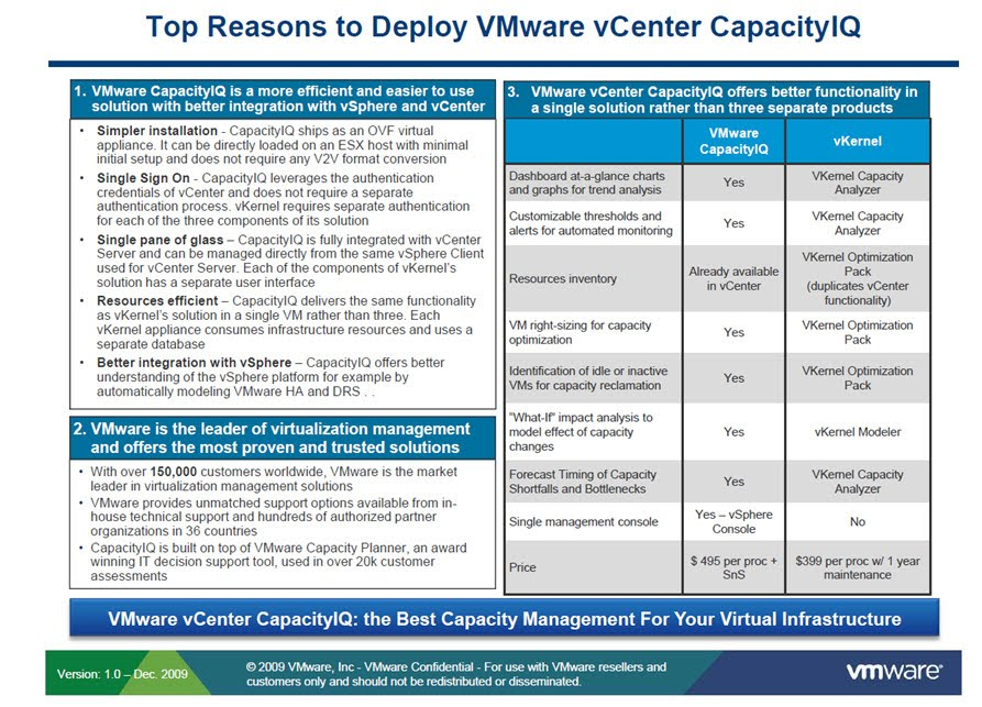 VMware VKernel