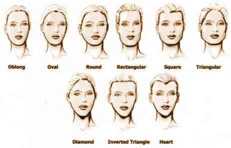 Hairstyle For Narrow Face. To find your face shape,