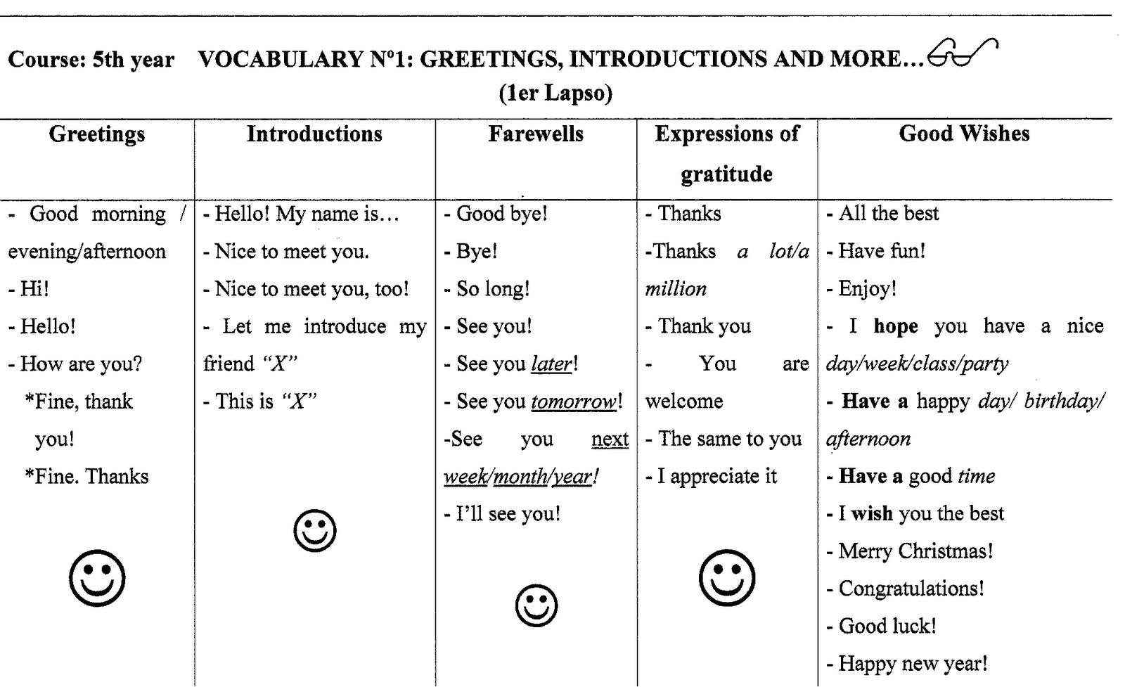 Pronunciation en ingles americano online dating 9
