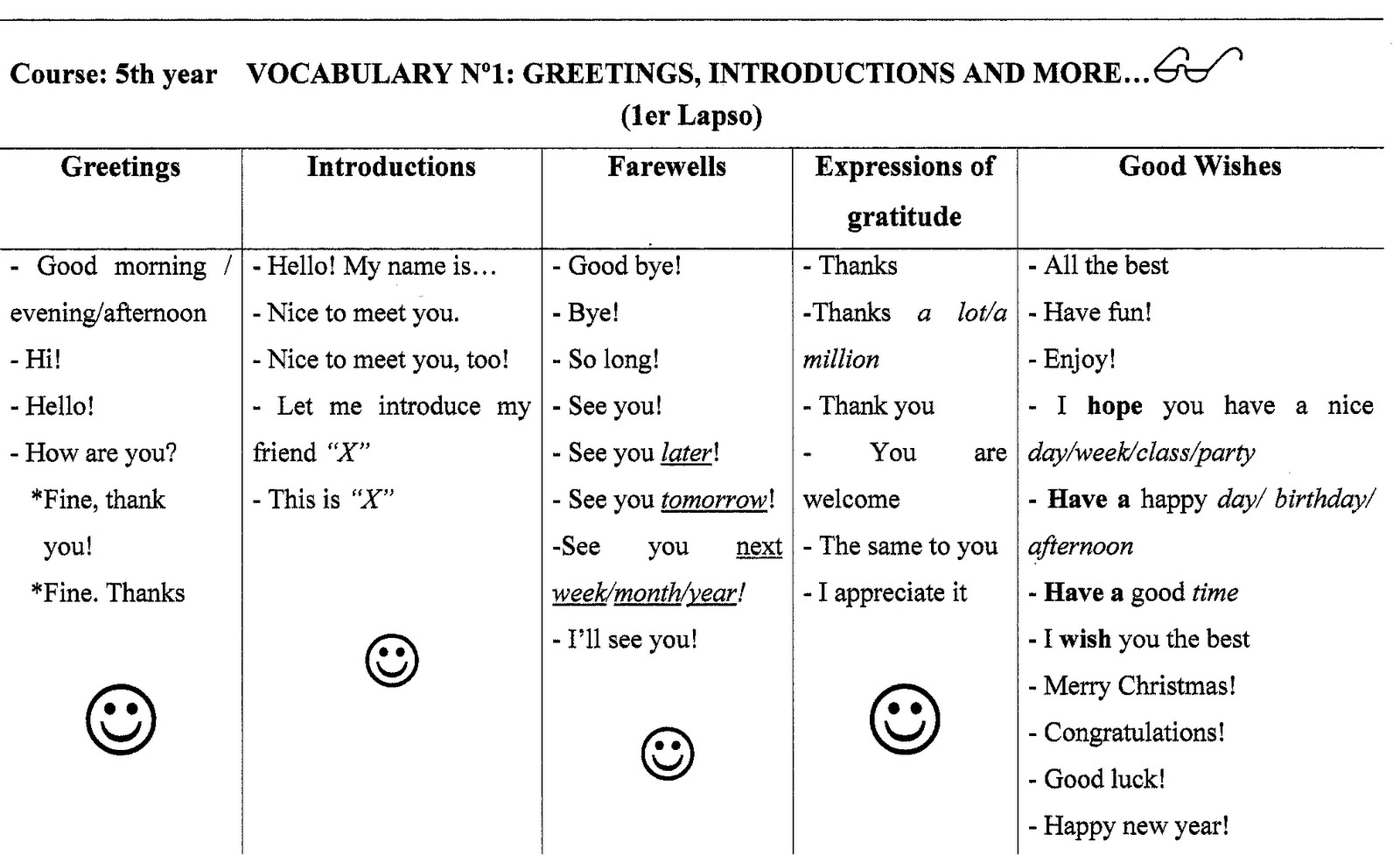 Free worksheets esl greetings and introductions worksheets free 01 greetings and farewells maestro rural english class m4hsunfo