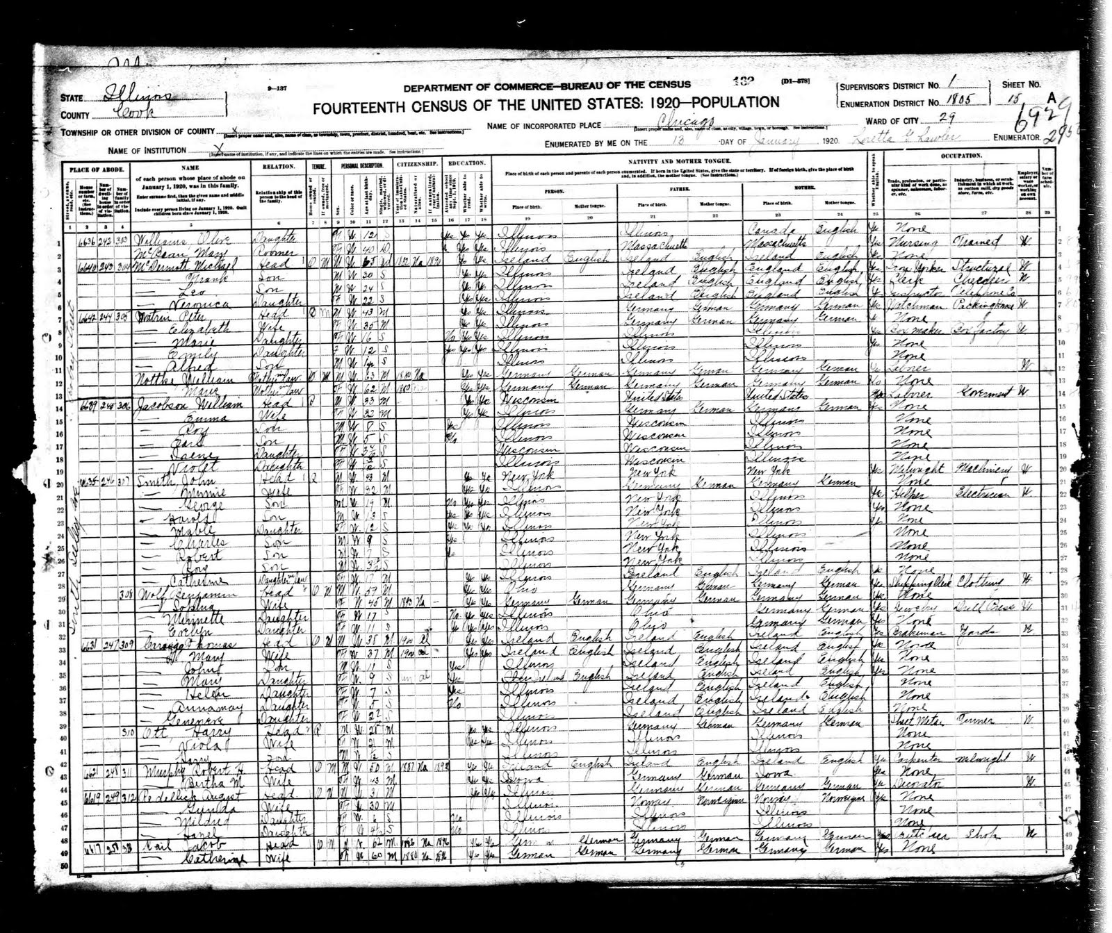 the 1920 chicago census with
