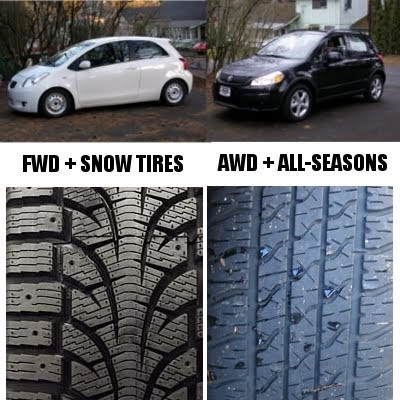 poll fwd snow tires vs awd all season tires subcompact culture the small car blog. Black Bedroom Furniture Sets. Home Design Ideas