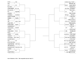 March-Madness-2010-Round-1-Hospitalist-Bracket