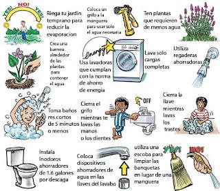 Hay que cuidar el agua - Que podemos hacer para ahorrar agua ...
