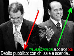 Il debito sale scende e risale